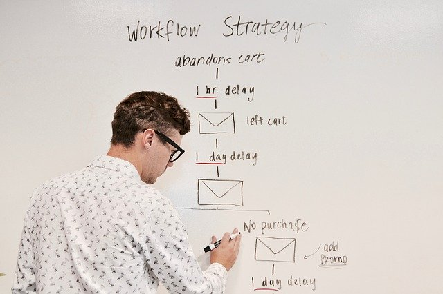 Great Strategies For Your Affiliate Promotion Business
